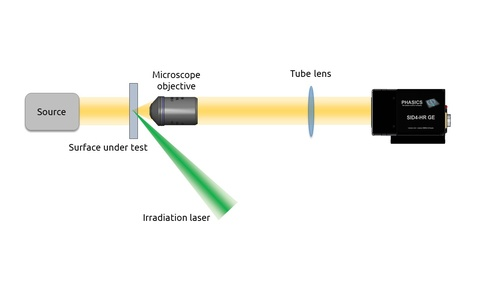 Inline measurement configuration in transmission - SID4 is integrated on a transmission  microscope