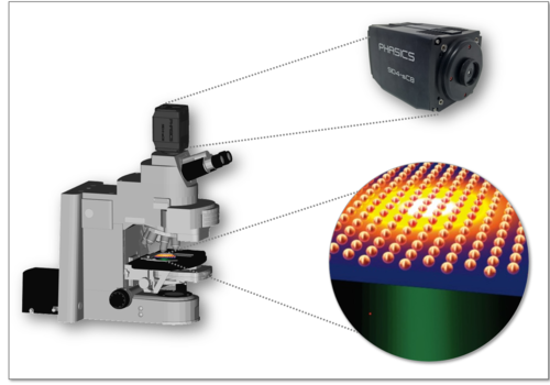Photothermal imaging with SID4 sC8 quantitative phase imaging camera integrated on an optical microscope